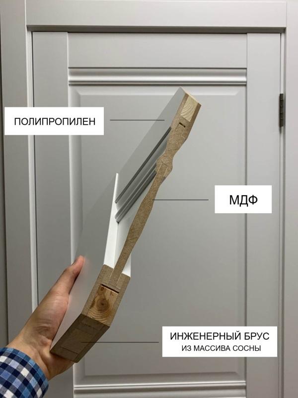 Состав межкомнатной двери